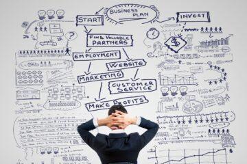 best compensation practices, incentive plans, labor law compliance, performance management strategies